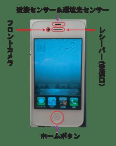 iphone4s正面各部名称
