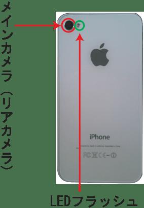 iphone4S裏面各部名称