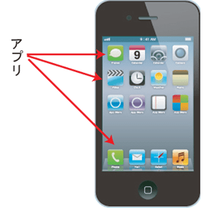 iphone4Sアプリ画像