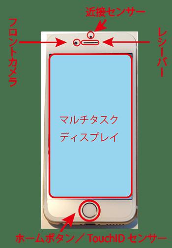 iphone6_正面各部名称