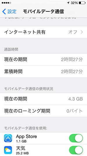 iphoneモバイルデータ通信の使用状況欄