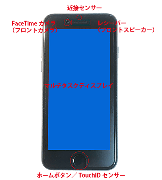 iphone7正面の各部名称説明画像