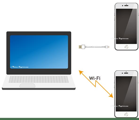 iphoneとPCの接続