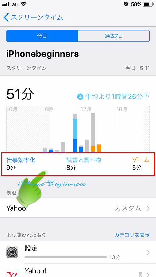 スクリーンタイムレポート_カテゴリー別の使用時間数