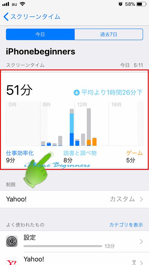 スクリーンタイムレポート_iPhone使用時間グラフ