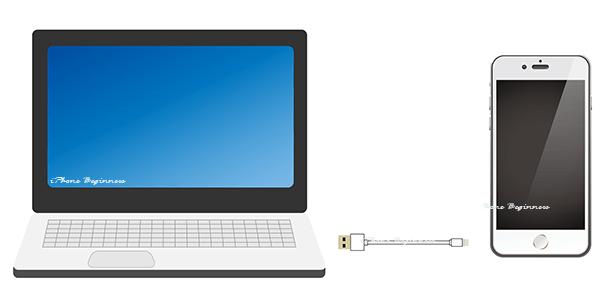 パソコンのiTunesとiphoneをUSBケーブル接続