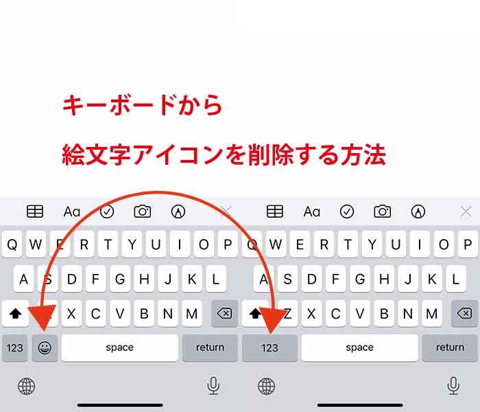 キーボードから絵文字アイコンを消す方法