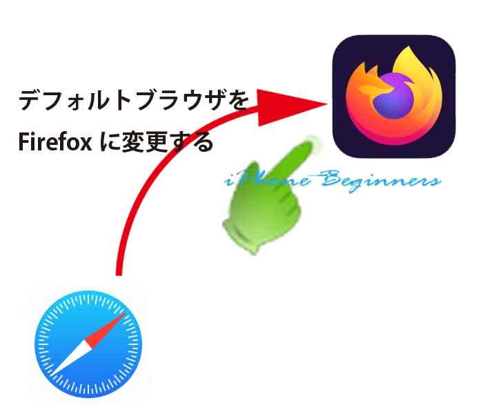 デフォルトブラウザをFirefoxに変更する設定方法