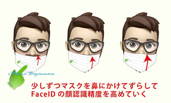 マスク着用顔のロック解除精度を向上させる方法